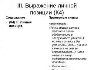 III. Выражение личной позиции (К4)(К4) III. Личная позиция. Несогласие: «Точка з