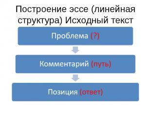 Построение эссе (линейная структура) Исходный текстПроблема (?) Комментарий (пут
