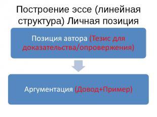 Построение эссе (линейная структура) Личная позицияПозиция автора (Тезис для док