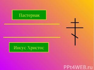 Пастернак Иисус Христос