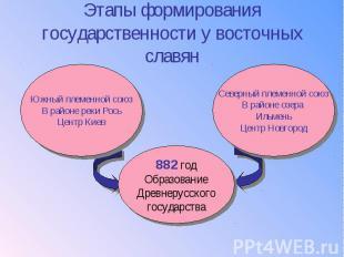 Этапы формирования государственности у восточных славянЮжный племенной союз В ра
