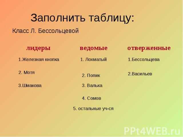 Заполнить таблицу: Класс Л. Бессольцевой