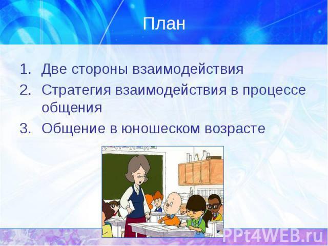 План Две стороны взаимодействия Стратегия взаимодействия в процессе общения Общение в юношеском возрасте