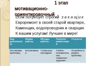 1 этап мотивационно-ориентировочный Если потребует строгий з а к а щ и к Еврорем