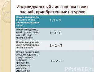 Индивидуальный лист оценки своих знаний, приобретенных на уроке