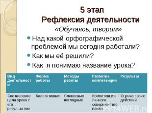 5 этап Рефлексия деятельно сти «Обучаясь, творим» Над какой орфографической проб