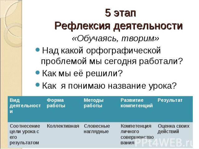 5 этап Рефлексия деятельно сти «Обучаясь, творим» Над какой орфографической проблемой мы сегодня работали? Как мы её решили? Как я понимаю название урока?
