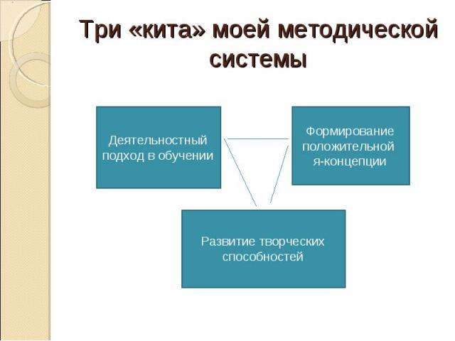 Три «кита» моей методической системы Деятельностный подход в обучении Формирование положительной я-концепции Развитие творческих способностей