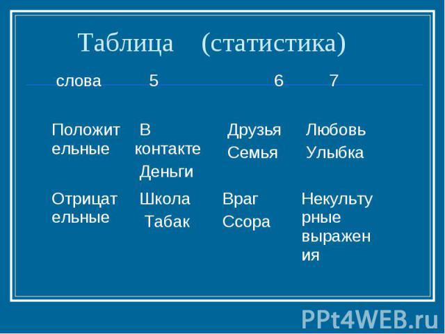 Таблица (статистика)