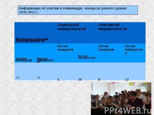 Информация об участии в олимпиадах, конкурсах разного уровня 2010-2011 г.
