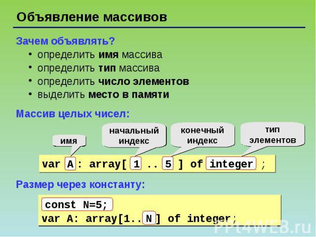 Объявление массивов Зачем объявлять? определить имя массива определить тип массива определить число элементов выделить место в памяти Массив целых чисел: Размер через константу:
