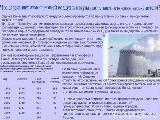 Что загрязняет атмосферный воздух и откуда поступают основные загрязнители? Оценка Качества атмосферного воздуха обычно проводится по присутствию основных, приоритетных загрязнителей. Для Санкт-Петербурга к ним относятся: взвешенные вещества, диокси…