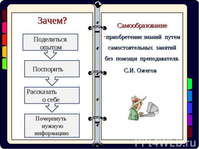 Самообразование приобретение знаний путем самостоятельных занятий без помощи преподавателя. С.И. Ожегов