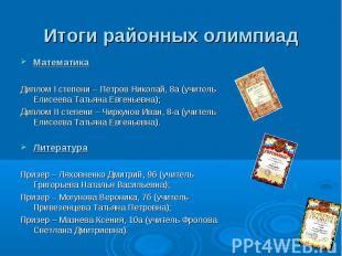 Итоги районных олимпиад Математика Диплом I степени – Петров Николай, 8а (учител