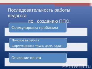 Последовательность работы педагога по созданию ППО.