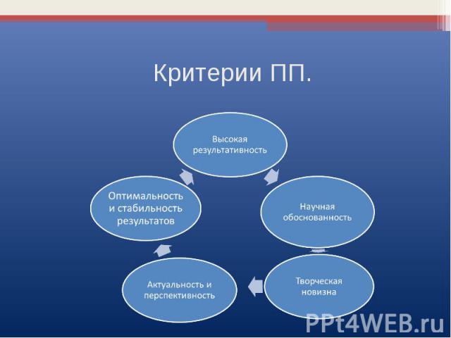Критерии ПП.