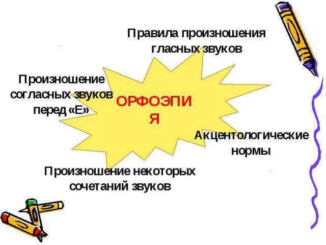 Правила произношения гласных звуков Произношение согласных звуков перед «Е» Произношение некоторых сочетаний звуков Акцентологические нормы