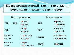 Правописание корней -гар- - -гор-, -зар- - -зор-, -клан- - -клон-, -твар- - -тво