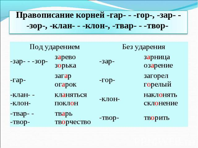 Правописание корней -гар- - -гор-, -зар- - -зор-, -клан- - -клон-, -твар- - -твор-