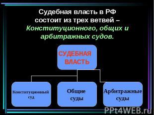 Судебная власть в РФ состоит из трех ветвей – Конституционного, общих и арбитраж