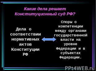 Какие дела решает Конституционный суд РФ? Дела о соответствии нормативных актов