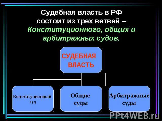 Судебная власть в РФ состоит из трех ветвей – Конституционного, общих и арбитражных судов.