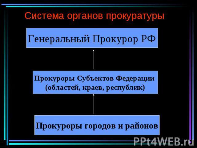 Система органов прокуратурыГенеральный Прокурор РФ Прокуроры Субъектов Федерации (областей, краев, республик) Прокуроры городов и районов
