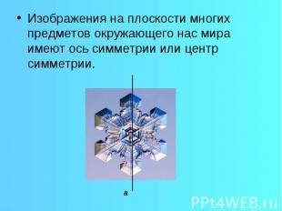 Изображения на плоскости многих предметов окружающего нас мира имеют ось симметр