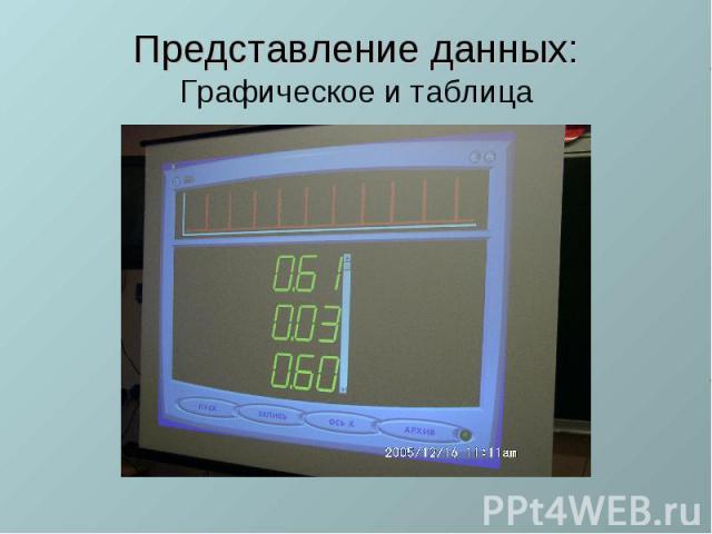 Представление данных: Графическое и таблица