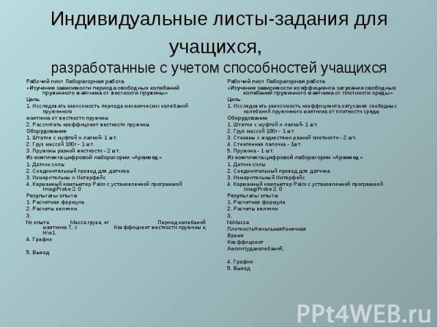 Индивидуальные листы-задания для учащихся, разработанные с учетом способностей учащихся