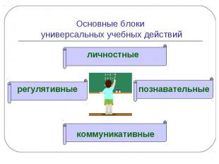 Основные блоки универсальных учебных действий