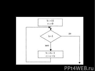 Определите значение переменной с после выполнения фрагмента алгоритма