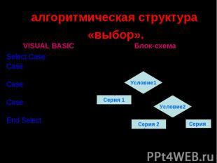 алгоритмическая структура «выбор».