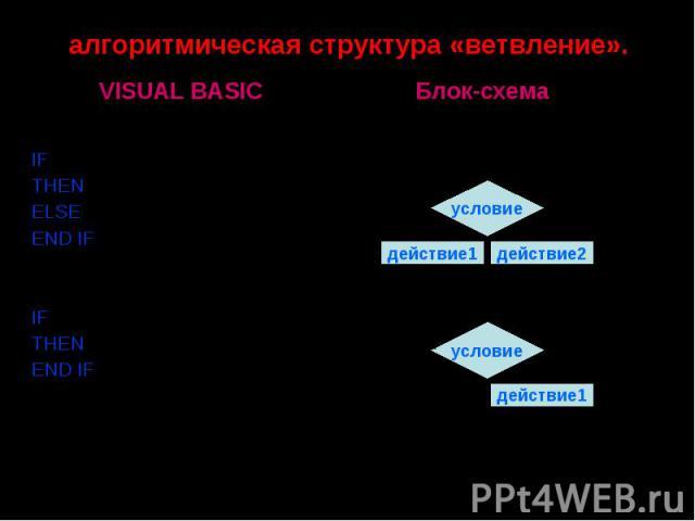 алгоритмическая структура «ветвление».