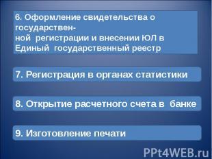 6. Оформление свидетельства о государствен- ной регистрации и внесении ЮЛ в Един