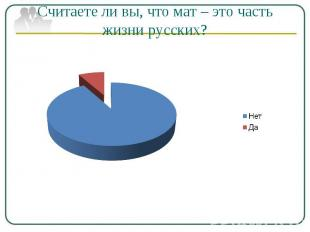 Считаете ли вы, что мат – это часть жизни русских?