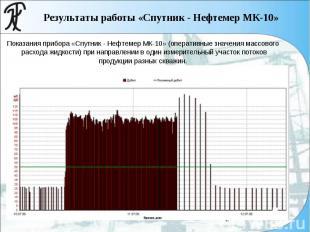Результаты работы «Спутник - Нефтемер МК-10» Показания прибора «Спутник - Нефтем