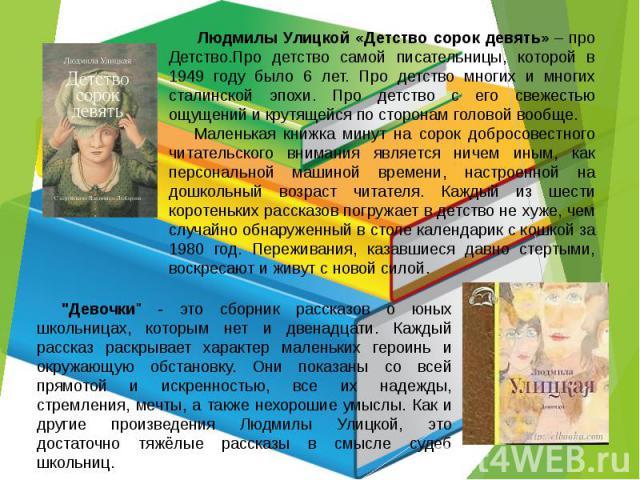 Людмилы Улицкой «Детство сорок девять»– про Детство.Про детство самой писательницы, которой в 1949 году было 6 лет. Про детство многих и многих сталинской эпохи. Про детство с его свежестью ощущений и крутящейся по сторонам головой вообще. Маленьк…