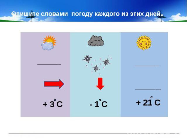 Опишите словами погоду каждого из этих дней.