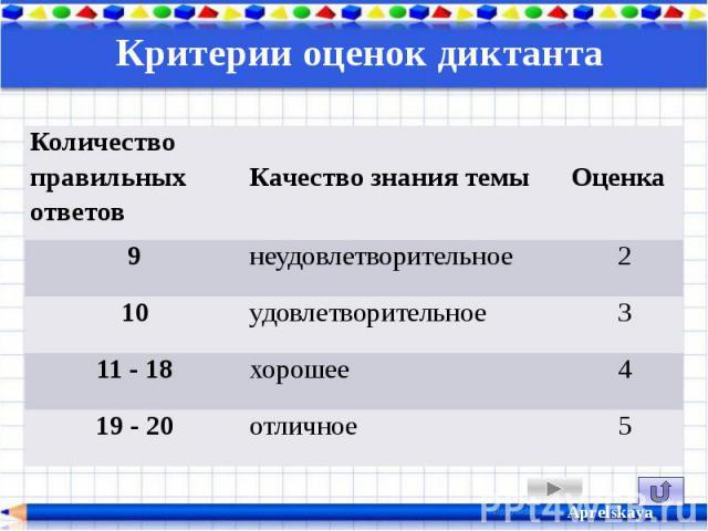Критерии оценок диктанта