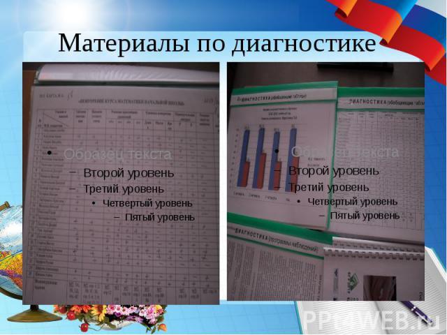 Материалы по диагностике