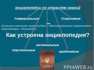 энциклопедии по отраслям знаний .