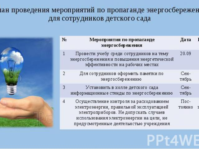 План проведения мероприятий по пропаганде энергосбережения для сотрудников детского сада
