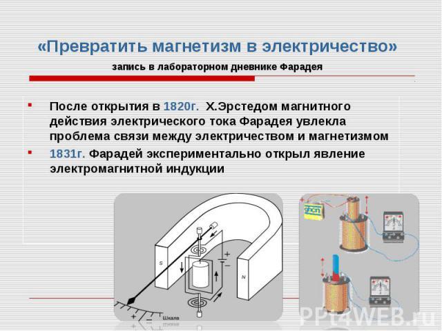 «Превратить магнетизм в электричество» запись в лабораторном дневнике Фарадея После открытия в 1820г. Х.Эрстедом магнитного действия электрического тока Фарадея увлекла проблема связи между электричеством и магнетизмом 1831г. Фарадей экспериментальн…