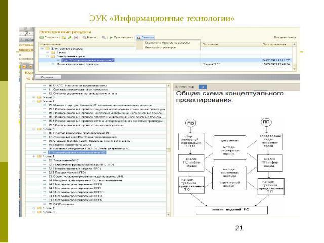 ЭУК «Информационные технологии»