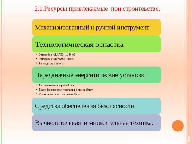 2.1.Ресурсы привлекаемые при строитеьстве.