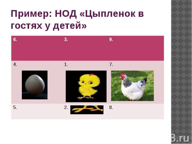 Пример: НОД «Цыпленок в гостях у детей»