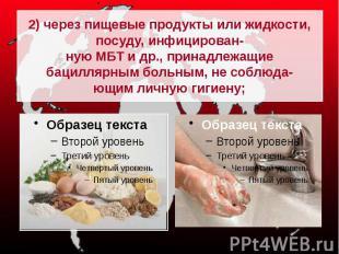 2) через пищевые продукты или жидкости, посуду, инфицирован-ную МБТ и др., прина