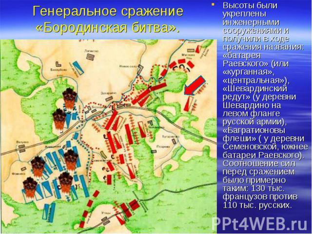 Высоты были укреплены инженерными сооружениями и получили в ходе сражения названия: «батарея Раевского» (или «курганная», «центральная»), «Шевардинский редут» (у деревни Шевардино на левом фланге русской армии), «Багратионовы флеши» ( у деревни Семе…