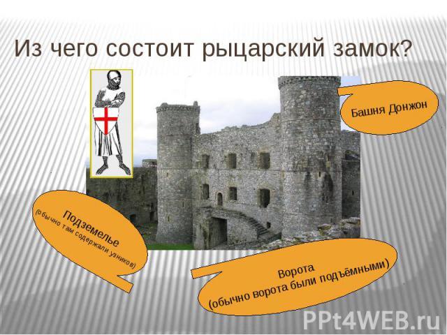 Из чего состоит рыцарский замок?